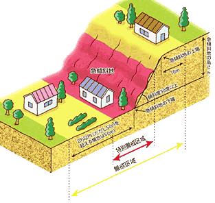 警戒区域図|土砂災害ポータルひろしま